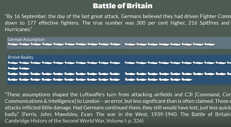 Battle of Britain - Here Are The Top 11 Misconceptions About World War II, From A Eurocentric Perspective