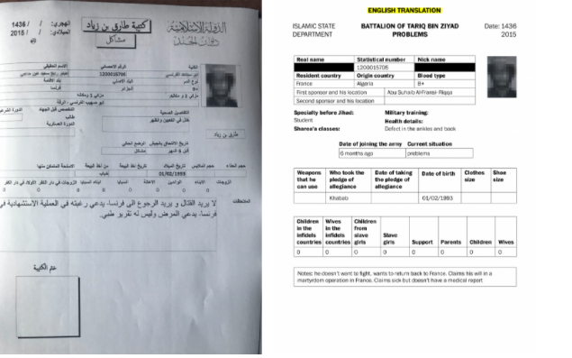 "ISIS Fighters Use ""Sick Notes"" Outlining Aches & Pains To Get Out Of Battles Featured"