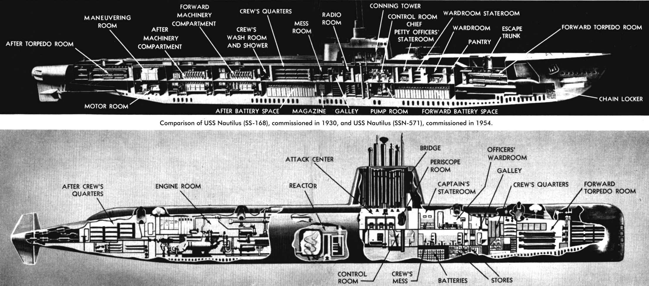 Technical_drawing_of_USS_Nautilus_(SS-168)_and_USS_Nautilus_(SSN-571)_1955
