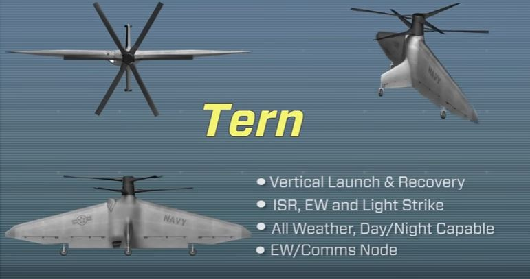 Check Out The U.S. Military's Next Generation Of Super Drones Featured