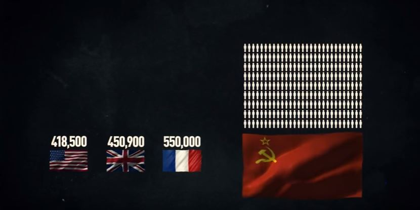 Eye Popping Video Of The Cost Of Peace For World War II Featured