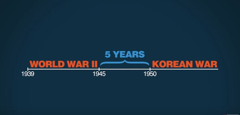 Why Did America Fight the Korean War? Featured